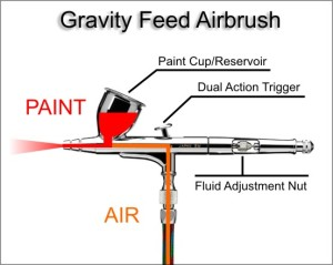 gravity-feed-airbrush-diagram